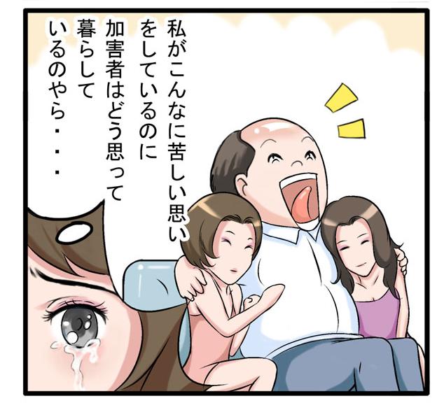 刑事裁判手続き   交通事故の無料相談なら東京渋谷の弁護士法人中島 ...